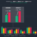 Samsung-Galaxy-S7-Qualcomm-Snapdragon-820-Performance-Benchmark-Leak