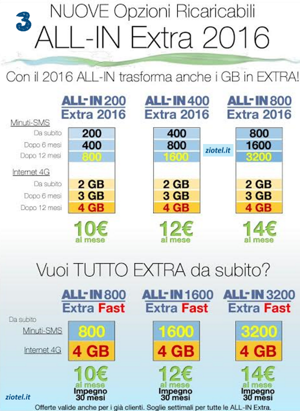 allinextra2016