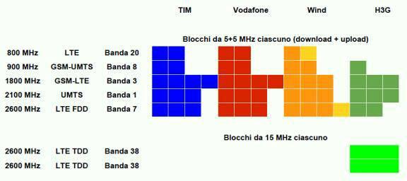 blocchi1
