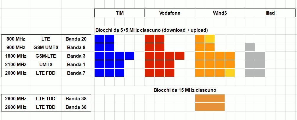 blocchi2