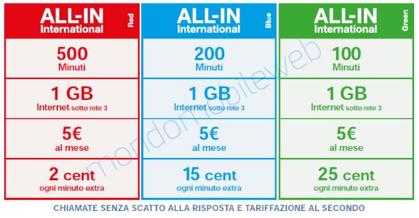 all_in_international