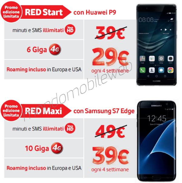 Vodafone eletto operatore leader globale nel roaming 4G