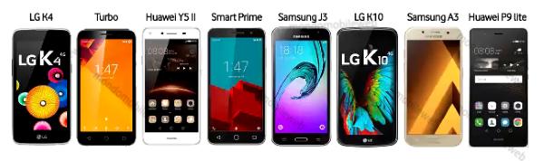 Vodafone samsung galaxy a3 e tanti altri smartphone a 1 for Cellulari 150 euro