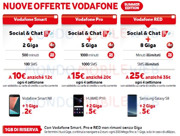 Vodafone le offerte summer edition continueranno per for Offerte mobile