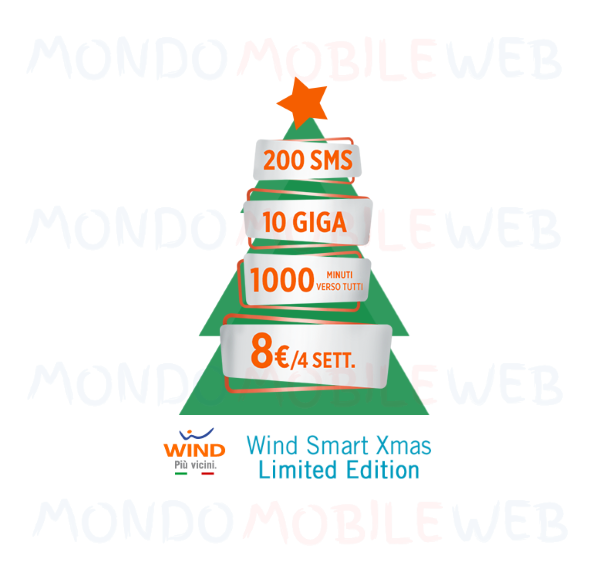 Photo of Wind: link speciale per attivare Wind Smart Xmas Limited Edition con 1000 minuti, 200 sms, 10 Giga in 4G a 8 euro ogni 4 settimane