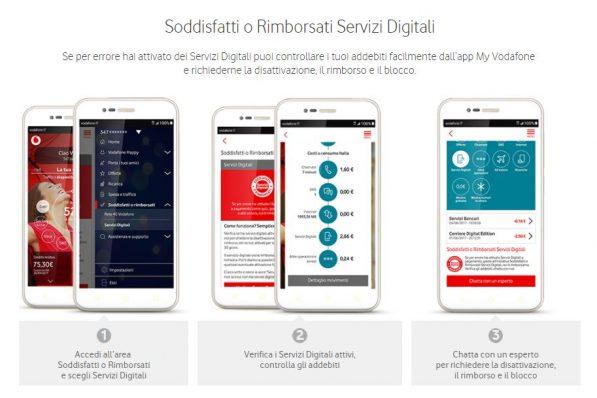Vodafone Permette Di Bloccare I Servizi A Valore Aggiunto Dal Sito E