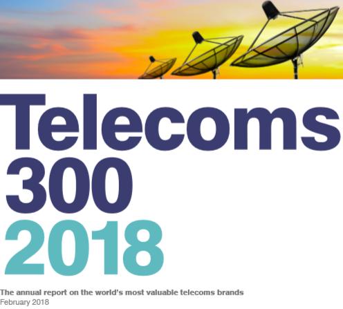 Photo of Brand Finance 300 Telecoms: attrae il marchio TIM e cresce Wind, ma Iliad entra nella Top 50