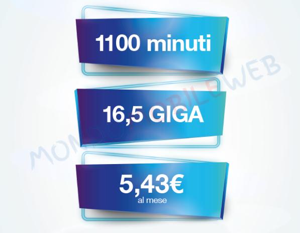 Photo of Tre: regala la tua stessa offerta Play GT5 Summer con 1100 minuti e 16,5 Giga a 5,43 euro al mese