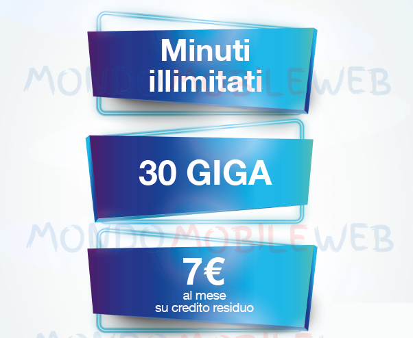 Photo of Tre: nuovi SMS winback per Play 30 Special e Play 30 Unlimited rispettivamente a 5 e a 7 euro