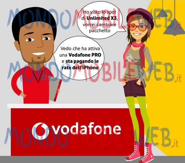 Photo of Ecco cosa succede quando si cambia offerta Vodafone con servizio Telefono Facile attivo