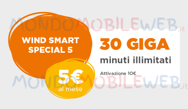 Wind Smart Special