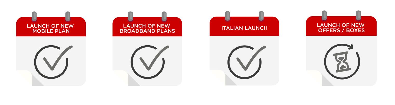 #RivoluzioneIliad Italia sottoscrizioni