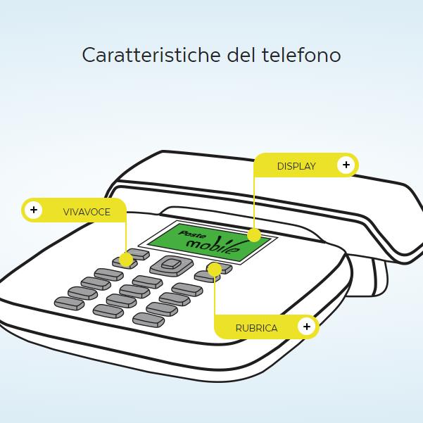 Photo of PosteMobile Casa: continua l'offerta solo telefono con chiamate illimitate a 20,90 euro al mese