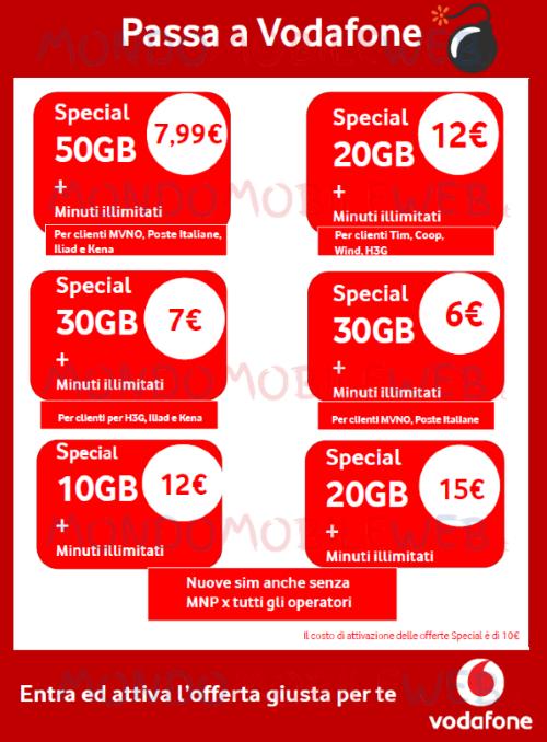 Offerte vodafone 1 euro smartphone for Offerte mobile