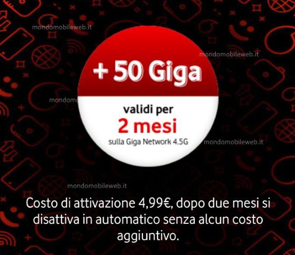 50 Giga