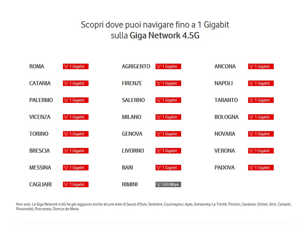 Vodafone Cagliari 4.5G