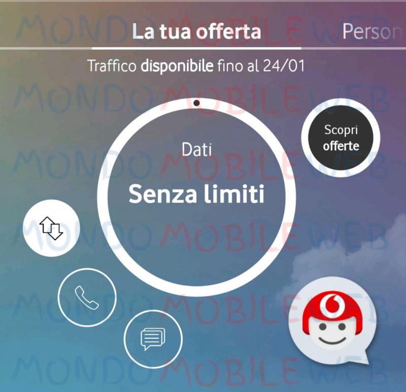 Photo of Vodafone Tutto Illimitato: Minuti, SMS e Giga no stop a 1 euro ad alcuni già clienti
