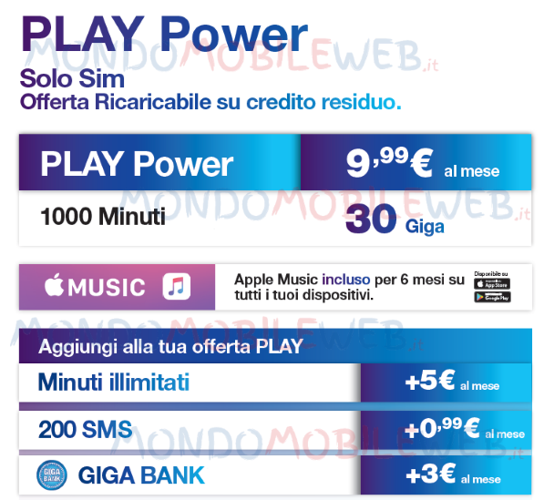 Play Power