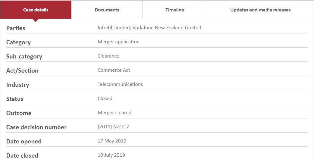 Vodafone Nuova Zelanda Infratil