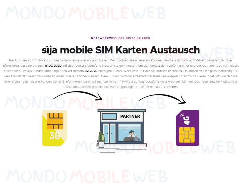 Sija Mobile SIM 3G