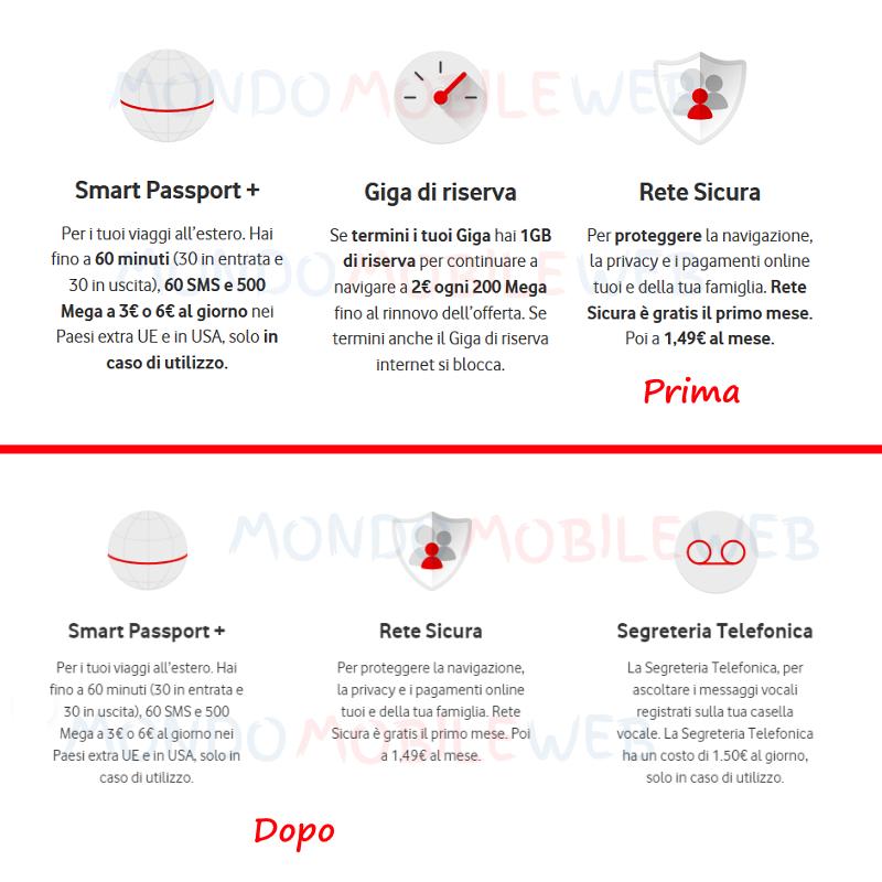 Vodafone 1GB di Riserva
