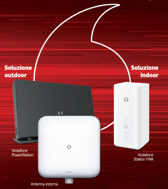 Vodafone FWA