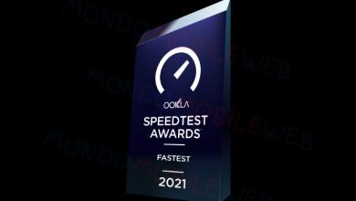 Speedtest Award velocità Ookla